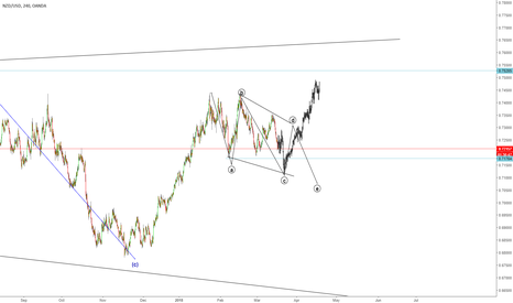 NZDUSD: STAY OUT MONITOR IT