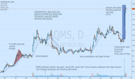 AQMS: SMELTING IS DEAD to me