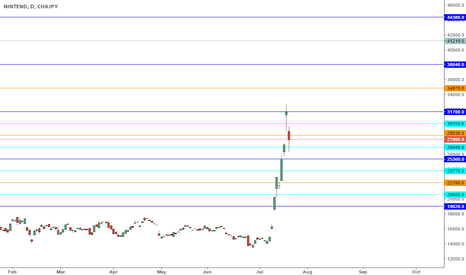 7974: When 7974 takes back 31700, 44380 comes into play