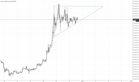 XLMBTC: rising triangle #xlm #stellar #lumens $XLM #btc