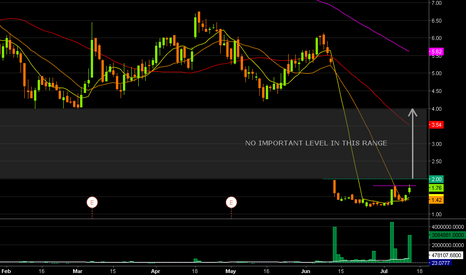 MRNS: $MRNS no resistence!!! and also a nice cup & Handle