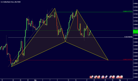 USDCHF: USDCHF - Potential Bullish Bat Pattern