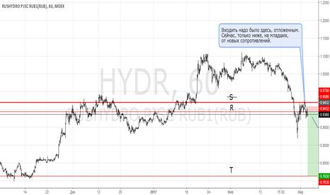 HYDR: HYDR SHORT