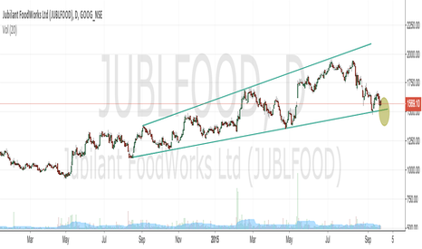 JUBLFOOD: Jubilent Foodworks