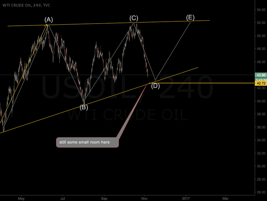 still some small room with Crude