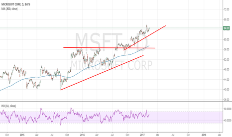 MSFT: Microsoft sigue subiendo