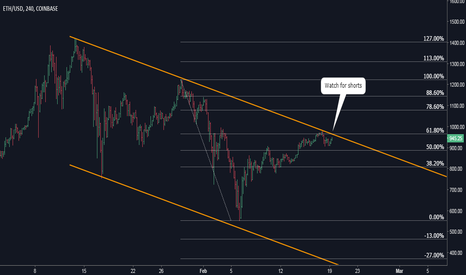 ETHUSD: ETHUSD: Price at Key Resistance - We Watch for Shorts