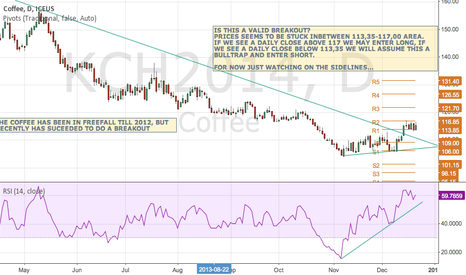 KCH2014: DOES COFFEE SHOWS US A VALID BREAKOUT?