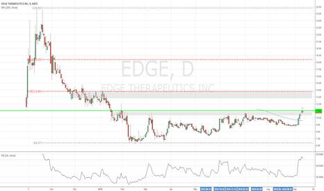 EDGE: EDGE on the edge