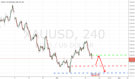 XAUUSD: Draghi tries to make its own path on policy tightening