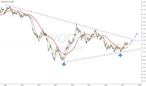 VOC: Análisis Vocento