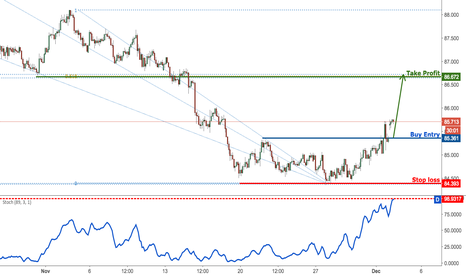 AUDJPY: AUDJPY remain bullish for a further rise