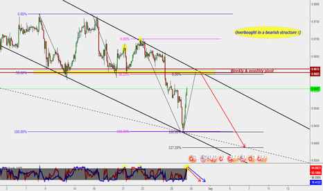 USDCHF: USD/CHF : Overbought in a bearish structure ( Update )