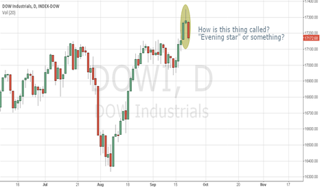 """DJI: Could it be """"Evening star""""?"""