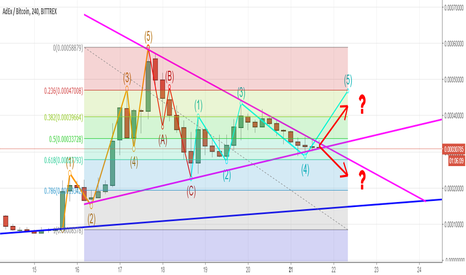 ADXBTC: ADEX going up or down?