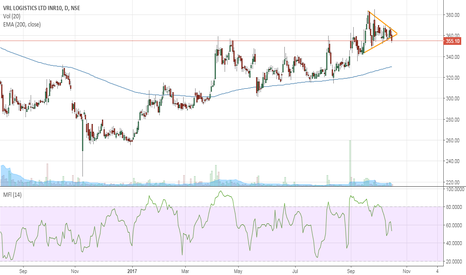 VRLLOG: VRL can make a short correction from here