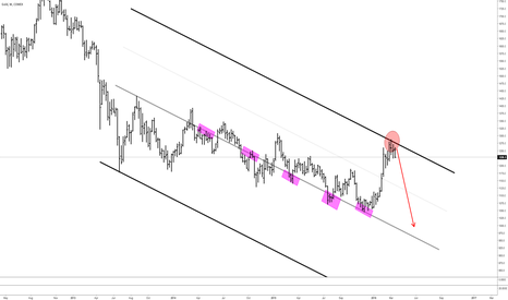 GC1!: GC - GOLD - Take 1: It looks very promising to me