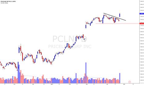 PCLN: Priceline Group