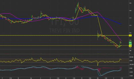 TFI: TFI - TREVI Fin. (ITA)