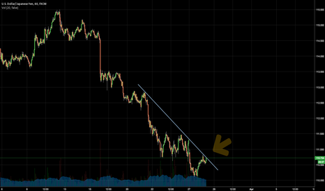 USDJPY: Crack and pop