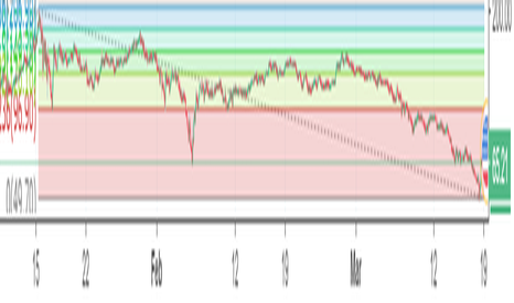 NEOUSD: NEO vs US dollar bounced