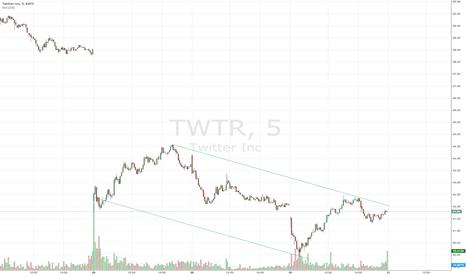 TWTR: 5-min descending channel