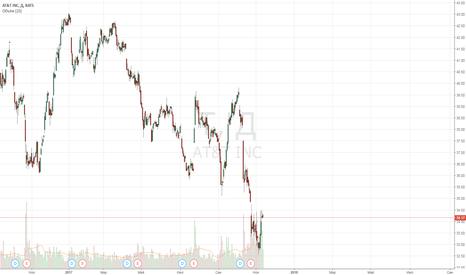 T: Телеком AT&T возглавит консолидацию на рынке медиа?