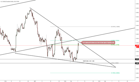 USDCAD: Look for Price Action for a potential down move