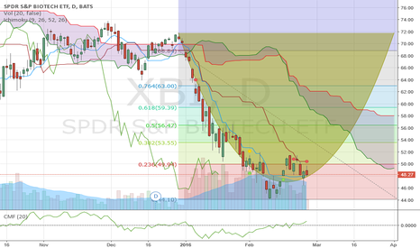 XBI: Cup with Handle for XBI