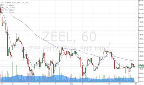ZEEL: adding 2 my longs,