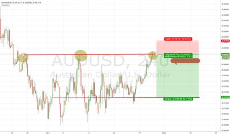 AUDUSD: AUDUSD down Trend.