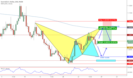 EURUSD: EURUSD 2 potential ways to catch a move and some profit