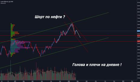 UKOIL: Да прольется нефть ! Или не прольется..?