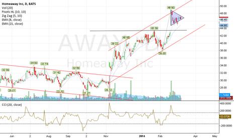 AWAY: $AWAY