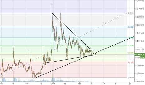 STORJBTC: Here's another closure of the triangle