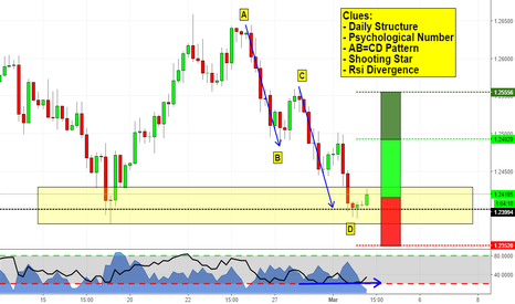GBPCHF: Think like the others! GBPCHF analysis