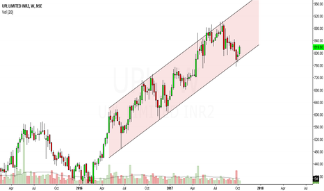 UPL: upl looks bullish in medium term