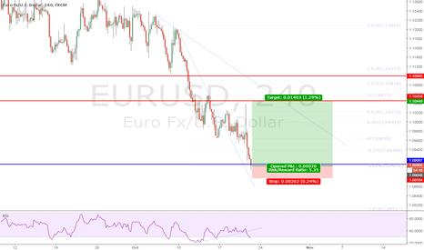 EURUSD: EURUSD Long Trade 10-21-16