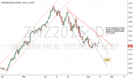 ZMZ2016: CBoT soyameal worth a short play