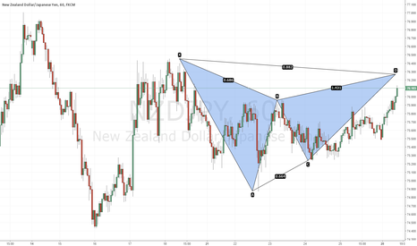 NZDJPY: Potential Bearish Gartley @ 76.25