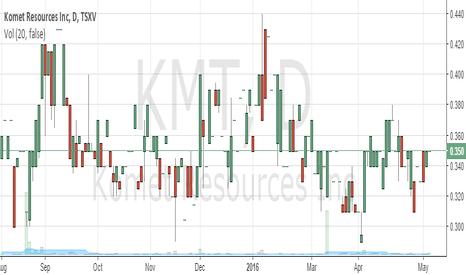 KMT: Precious metal arbitrage - Komet Resources (KMT.CN)