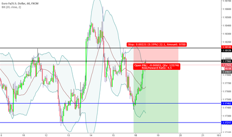 "EURUSD: ""Trade what you see not what you think"" Bearish Sentiment"