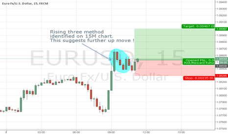 EURUSD: Short term upmove  possibility on EURUSD 15 minute chart