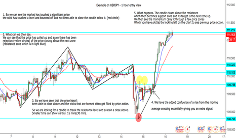 USDJPY: USDJPY Long Idea and Explained Entry