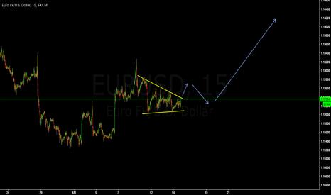 EURUSD: eurusd   15   up