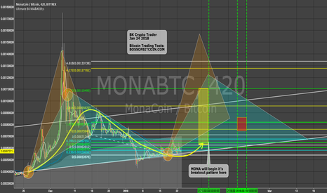MONABTC: MONA is getting ready for another night on the town!