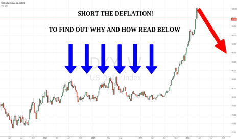 DXY: SHORT THE DEFLATION!
