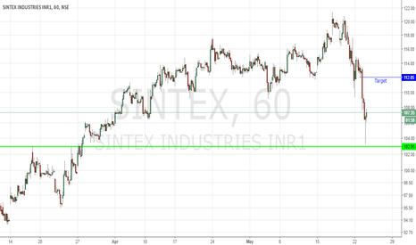 SINTEX: Sintex Long on Short term Period