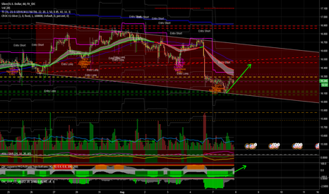 XAGUSD: Silver, support S1 at 16,124 has been tested