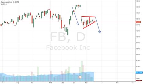 FB: FB short possibility